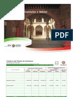 Avance de Gestión Financiera 2011 07 Poderes Legislativo y Judicial