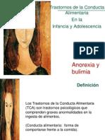 Trastorno de La Conducta Aliment Aria 2010