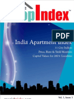 India Apartment Index