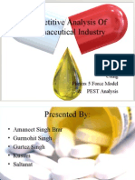 Competitive Analysis of Pharmaceutical Industry