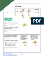 Multiplicacion Division 3 Algoritmo Division[1]