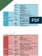 Conteúdos para o PCE- Cidadania