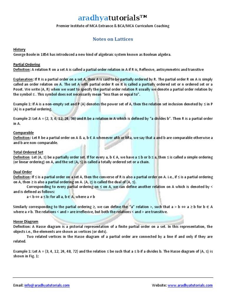 Lattices abstract algebra algebra ccuart Image collections