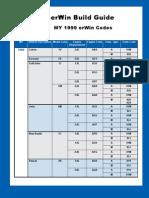 erWin Build Guide, Volkswagen of America