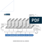 Business Process Flow-Rev1