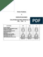 Especialidades COLOFONIA