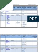 Community Psychology Graduates -Contact Information 09-14-11