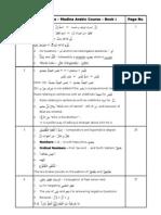 Index - Madina Book 2