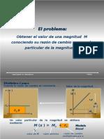 Introduccion UII-Metodo de Euler