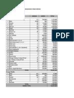 Anggaran Biaya Mushola