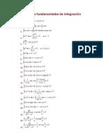 Fórmulas fundamentales de integración
