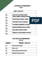 Listas de Cundinamarca