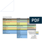 SW-ProE-Ansys Compatible File Types