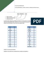 Manual de codificación de artículos sin proceso de fabricación