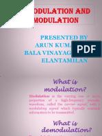 FSK Modulation Ppt