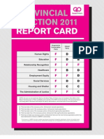 2011 Elections Report Card