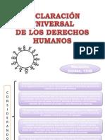Declaracion Universal de Los Derechos Humanos[1]