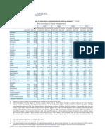 Le rapport sur l'emploi de l'OCDE