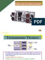 Training System Aiwa Portugues
