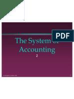 Financial Accounting Basic