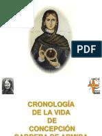 1 - CRONOLOGÍA DE LA VIDA DE CONCEPCIÓN CABRERA DE ARMIDA