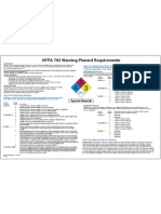 Emergency Req NFPA 704