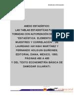 TABLAS DE ECONOMETRÍA DEL LIBRO ECONOMETRÍA BÁSICA DE DAMODAR GUJARATI