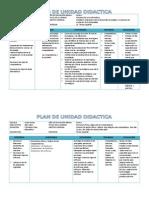 Plan de Unidad Didáctica - octavo
