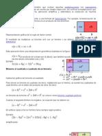 PRODUCTOS NOTABLES 3°