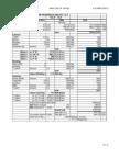 RCC SLAB 11-12 Rate Analysis
