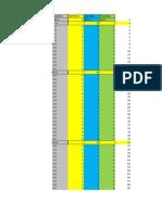 Para Analisis PERT Proy1