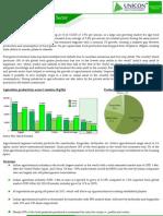 Agrochemical Sector Outlook & Peer Analysis
