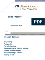 ICICI - Sales Process & CRM