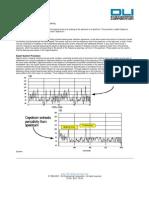 Cepstrum Analysis