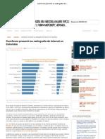 ComScore - Radiografía de Internet en Colombia