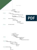 Diagrama de Flujo Heb13