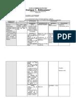 Planeacion de Formacion Financier A