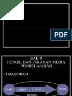 BAB II Media Pembelajaran - Fungsi & Peranan Media Pembelajaran