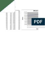 Excel > Portfolio Optimization