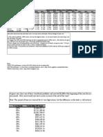 Excel > Stock and Bond Portfolio