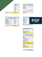 Plantas Formulas