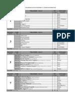 Daftar Mata Kuliah Ganjil 011-012