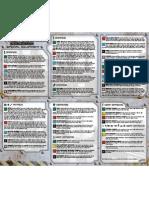 Mechwarrior Age of Destruction - Poderes y Habilidades en Ingles