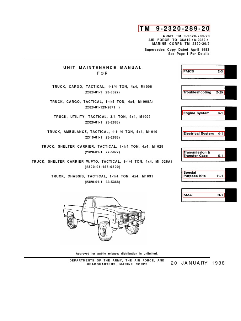 1973-88 Military Chevy Truck Manual1 | Axle | Steering