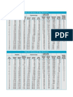 Table Pipa Sch 40-80