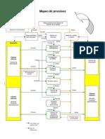 Mapeo de Proceso Ejemplo
