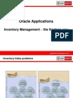 Kanban Way in Oracle Applications
