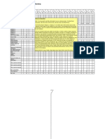 Profit and Loss Projection for 12 Months 2 Pages PDF