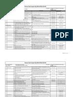 Copy of Resume Inspeksi Rig 550 HP Tanjung