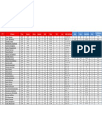 nfl top qbs through week 2